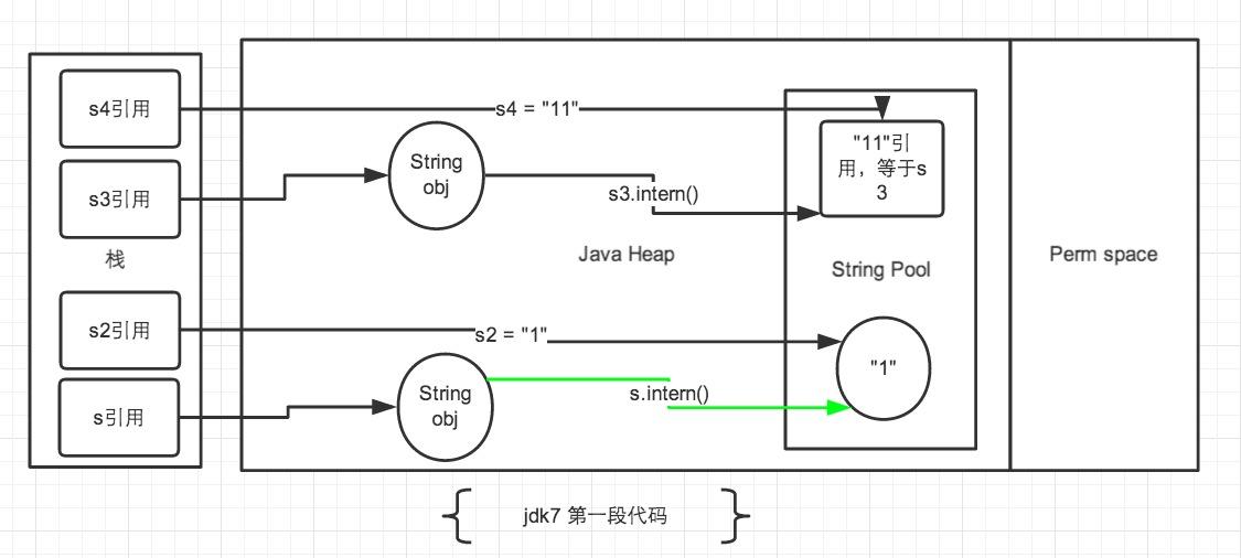 jdk7图1