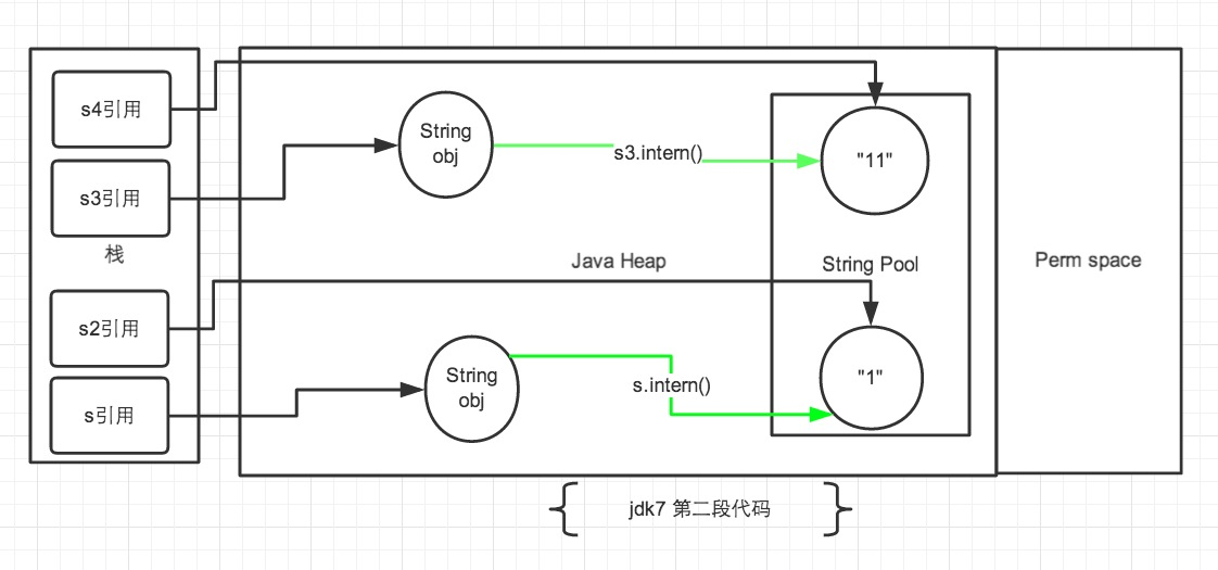 jdk7图2