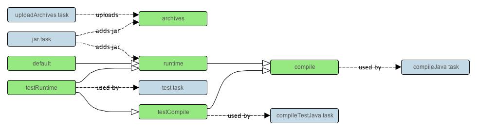 javaPluginConfigurations
