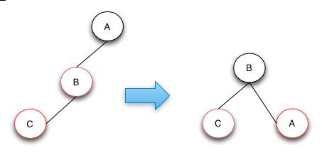 插入修复示例2