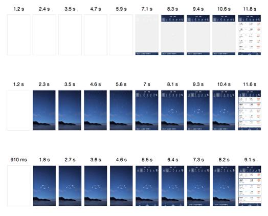 图 5 国际机票项目性能优化前后的加载效果对比
