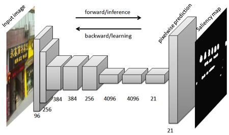 图5 基于FCN的非受控场景文字定位