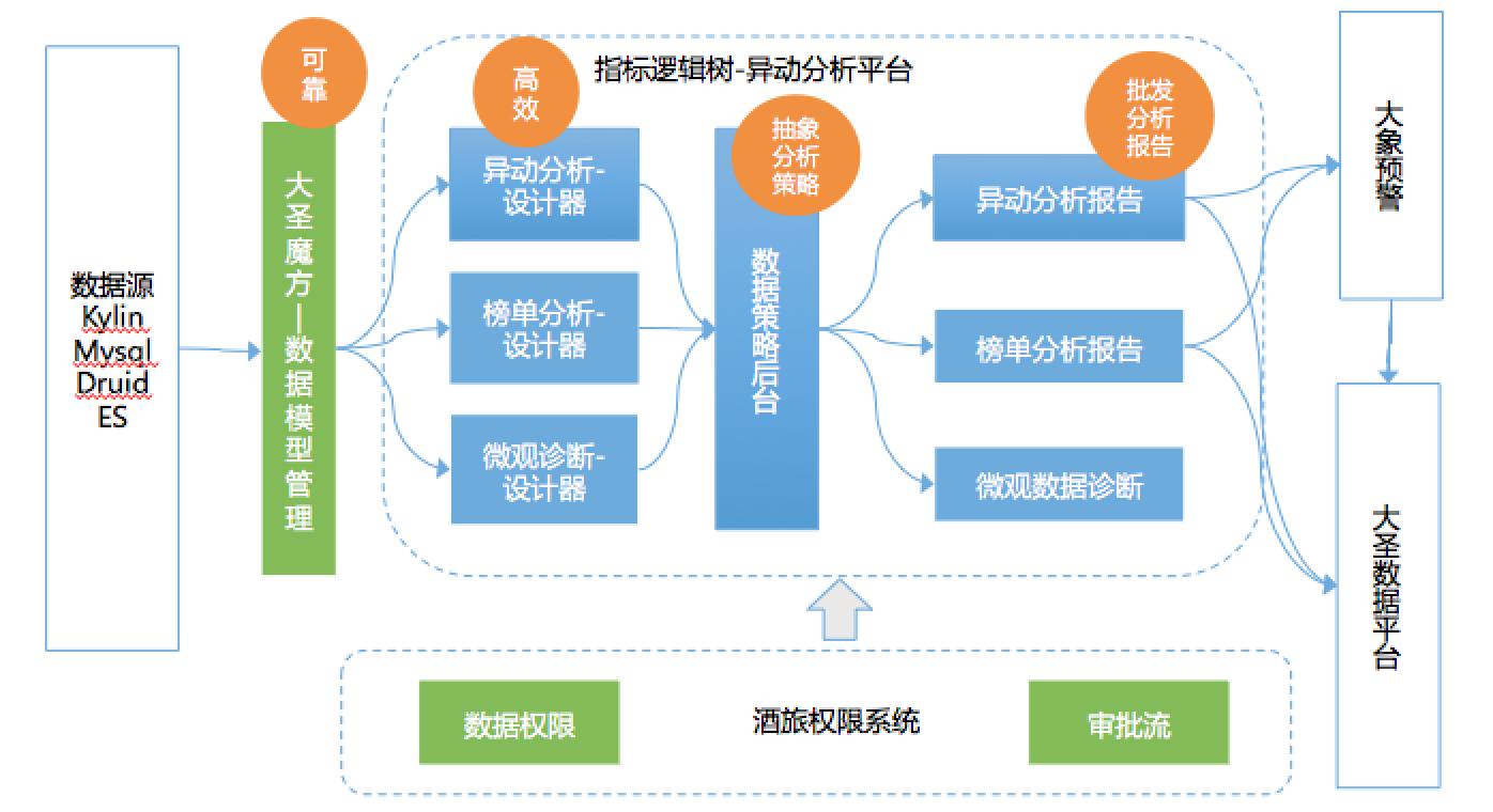 图1 产品架构图