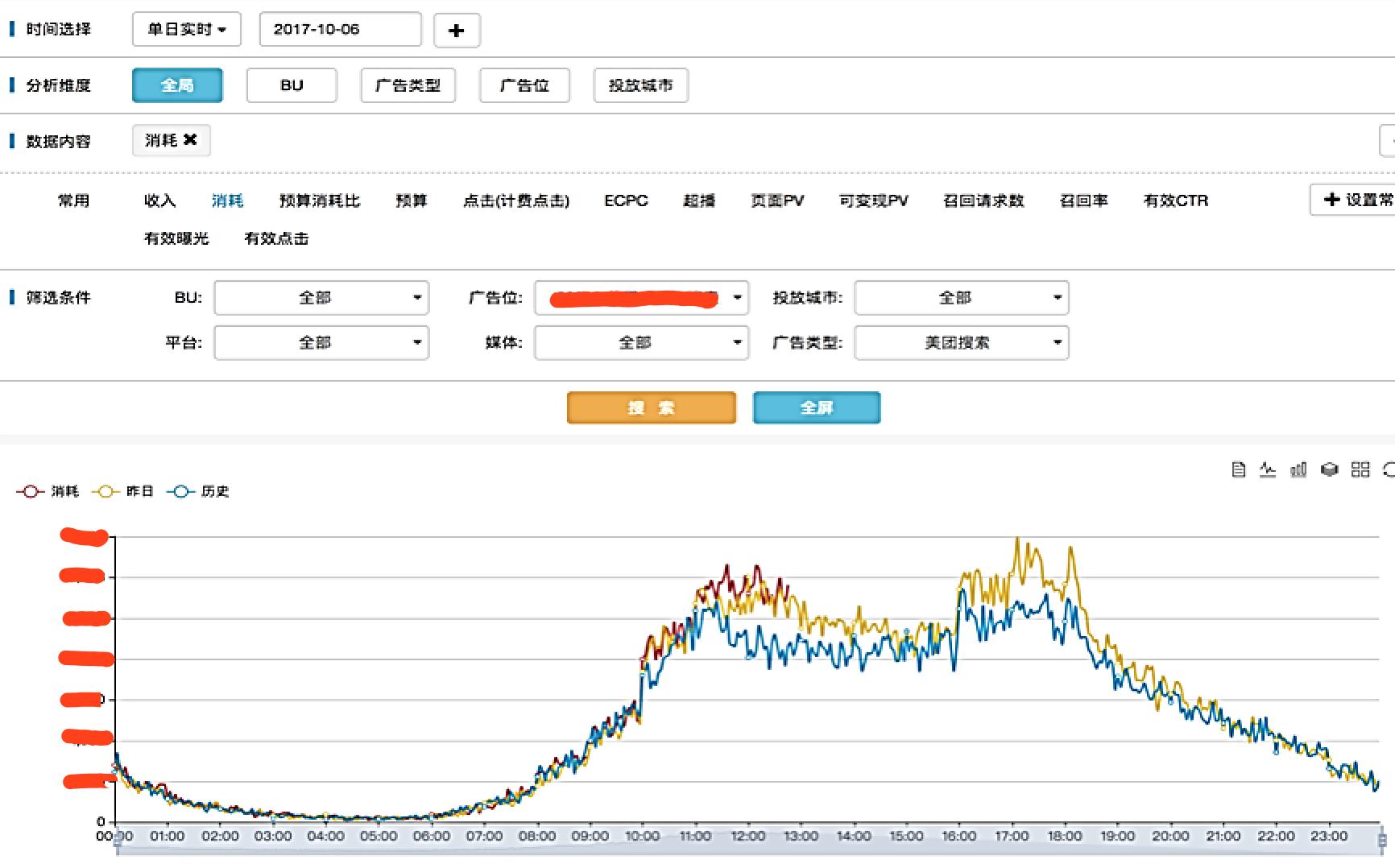 图5 实时消耗数据分析工具
