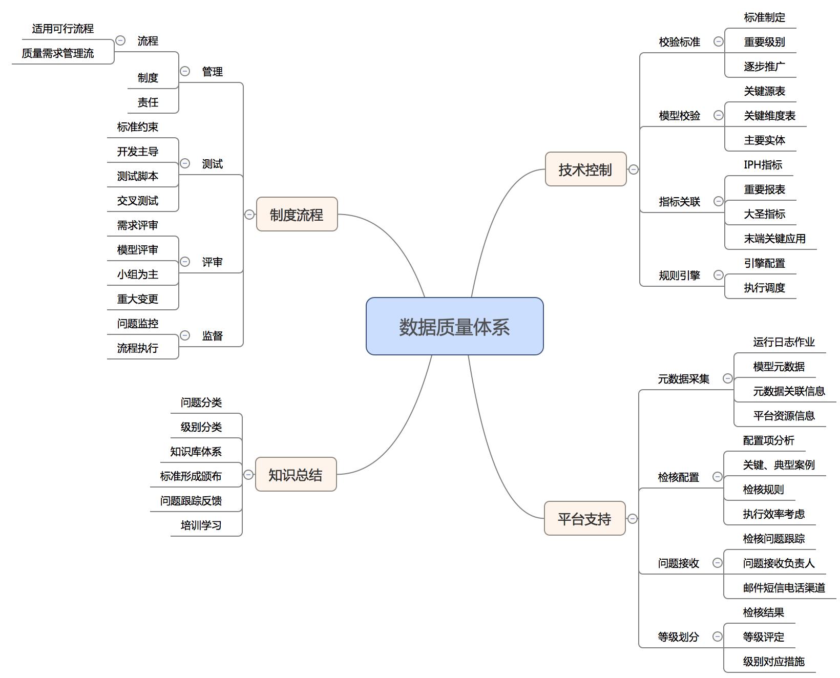 图1  质量监控平台整体框架图