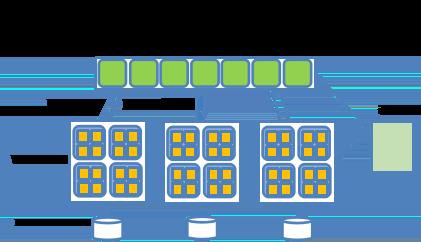 图1 参数服务器框架