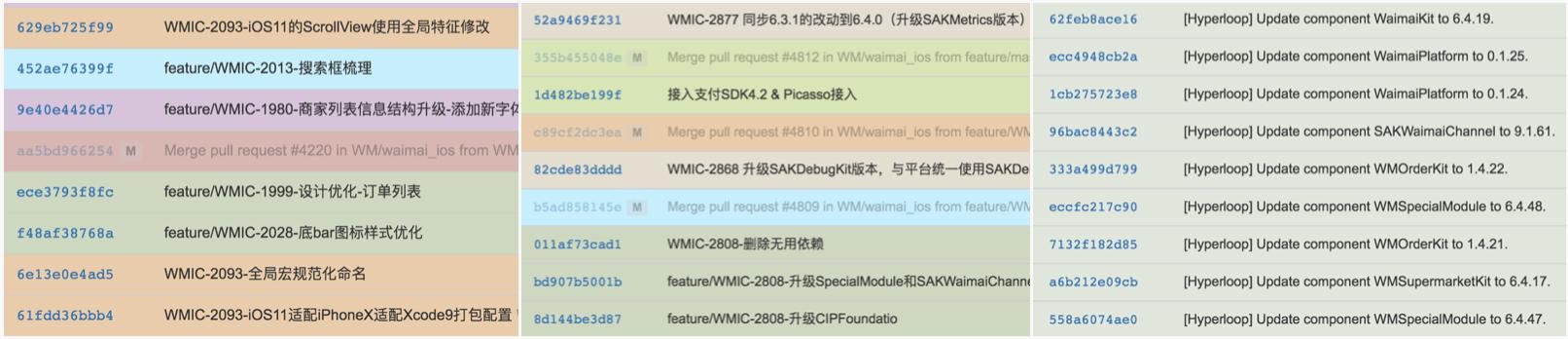 图20 主工程commit message的变化