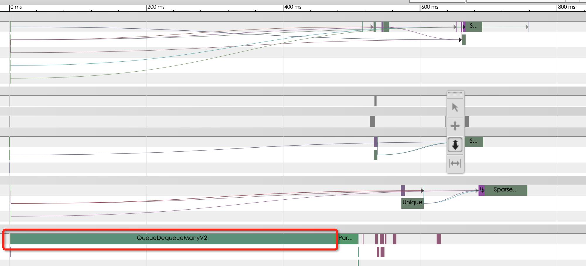Timeline显示数据输入是性能瓶颈