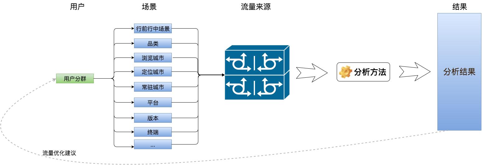 图1 产品结构图