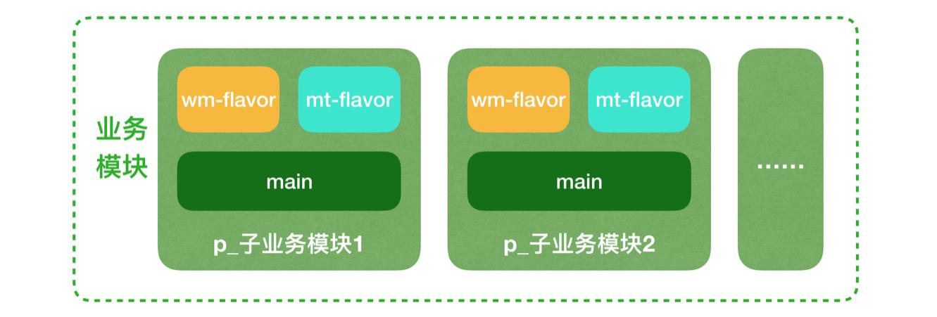pins+flavor